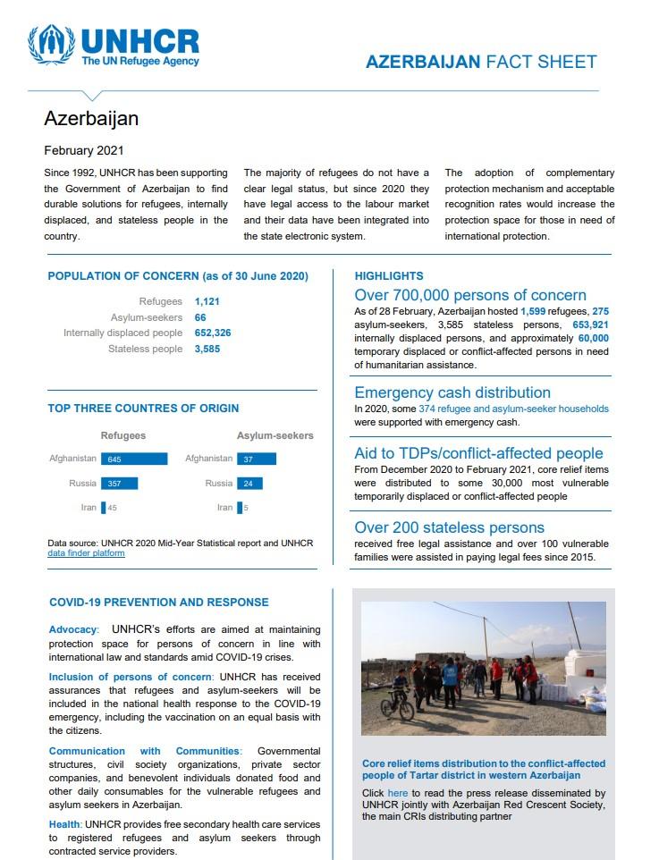 Factsheet of the UN Refugee Agency in Azerbaijan
