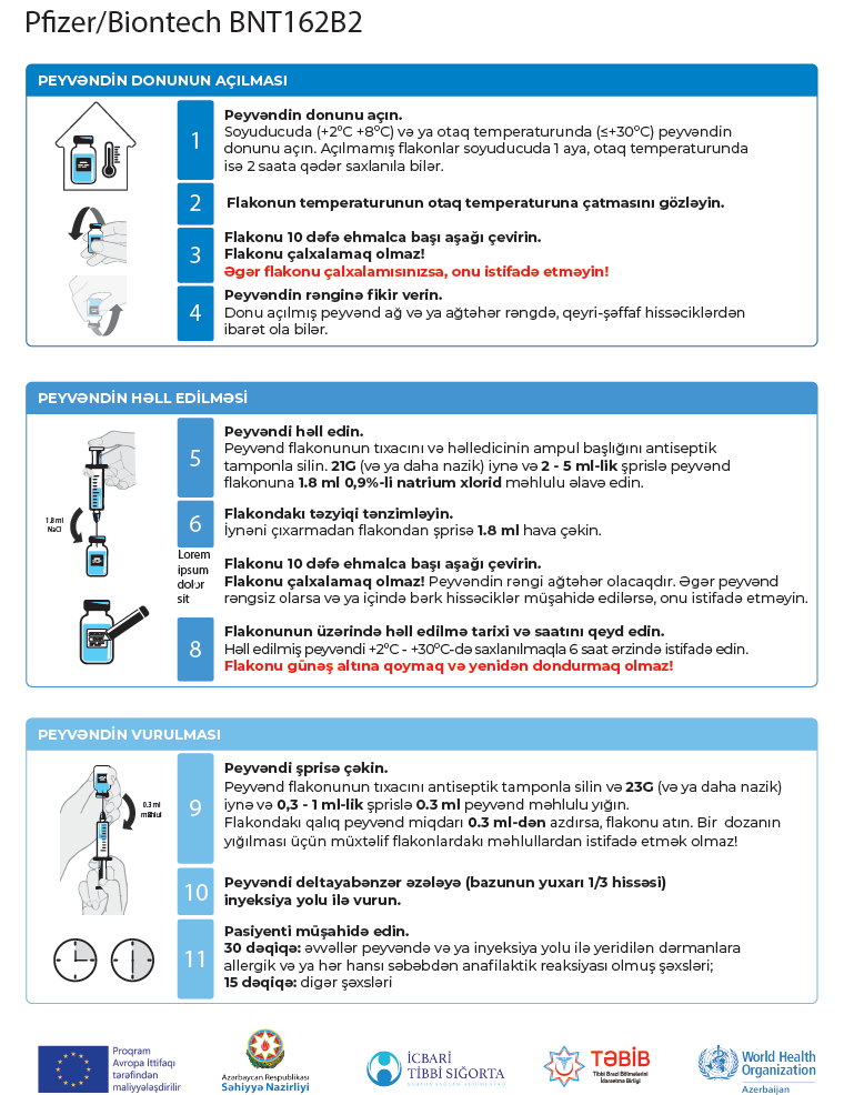 Guide for healthcare workers to safely and effectively administer Pfizer/Biontech COVID-19 vaccine